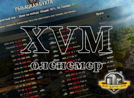 ��������� (��� XVM) ��� World of Tanks 0.9.3