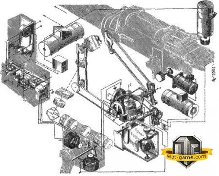 схема стабилизатора оружия