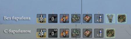 Мод панели снарядов для World of Tanks 0.8.7