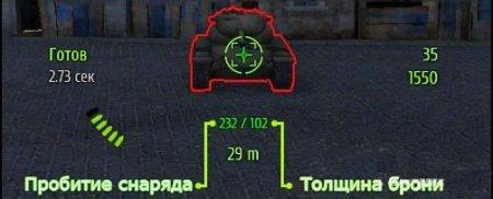 Современный прицел для World of Tanks 9.17.1