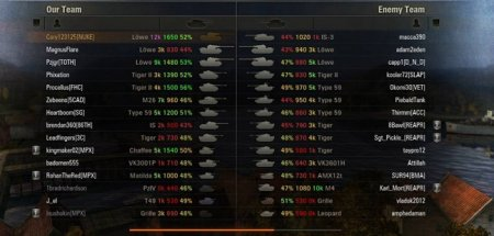 Оленеметр для World of Tanks 0.8.8
