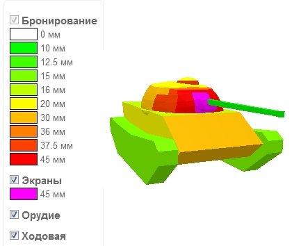 ���� �� ���������� ����� 59-16 � ���� World Of Tanks
