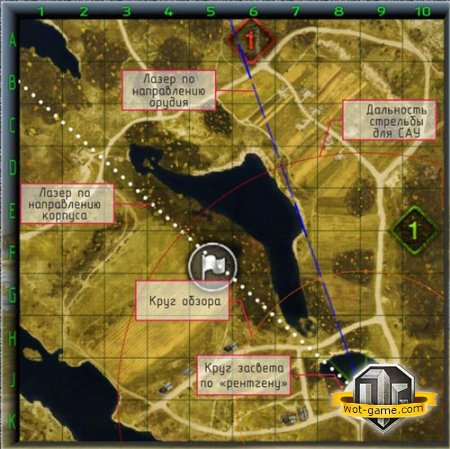 ����� ��������� ��� World of Tanks 0.8.10