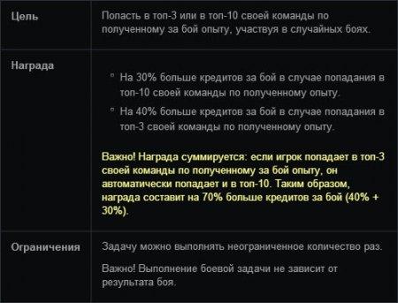 Акции «70 лет снятию блокады Ленинграда» в World of Tanks