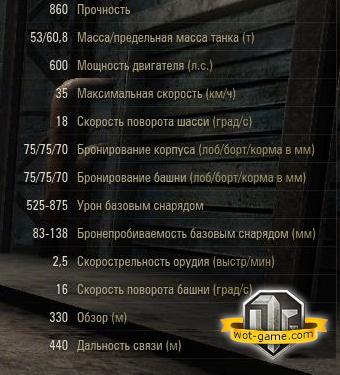 КВ-2 – «Легендарная Мощь»