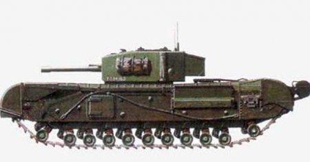 Гайд по премиумному тяжелому танку Черчилль 3