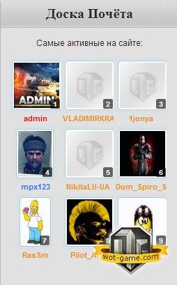 Рейтинги (КПД) пользователей на сайте