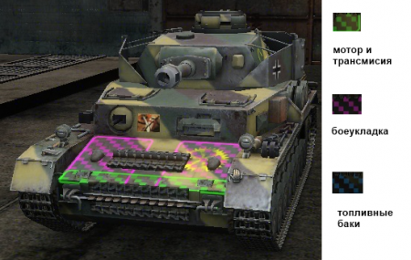 Прощаемся с Pz.Kpfw.IV в World of Tanks