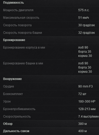 Знакомство с AMX 50 100.