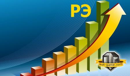 Как ведут подсчёт XWM (РЭ) рейтинга или занимательная арифметика.