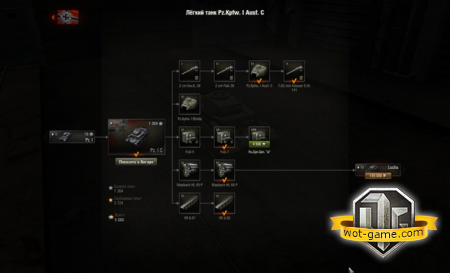 "���������� � ""Pz.KpfW. I Ausf. C"" � World of Tanks"
