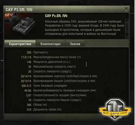 Немецкая самоходная артиллерийская установка Geschutzwagen 4b