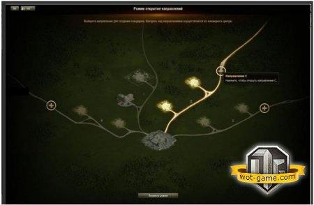Укрепрайоны - новый режим в World of Tanks