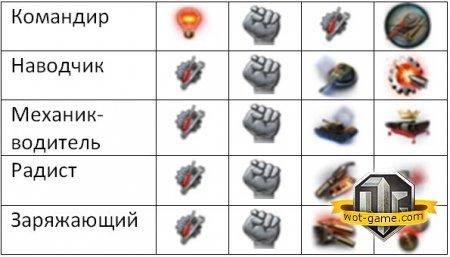 Type 5 Chi-Ri – «кактус» среди одноклассников