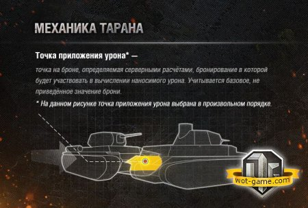����� � ���� World of Tanks. ��������� � ����� 0.9.4.