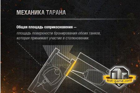 Ответы разработчиков от 01.11.2014 по 03.11.2014