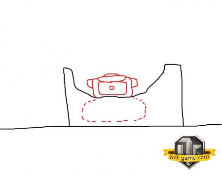 Танкования. Основы игры World of Tanks