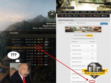 Почему  оленемер показывает разное значение в игре и на этом сайте?