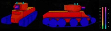 Возможные подарки WG на день рождения танков.