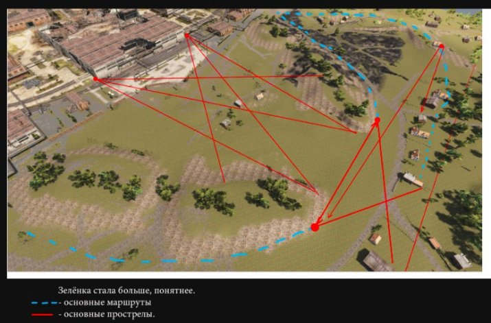 Изменения на карте Промзона в World Of Tanks