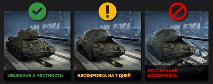 Запрещенные моды World of Tanks: список и наказания