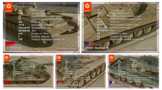 ТТХ новых ЛТ 10 уровня в World of Tanks