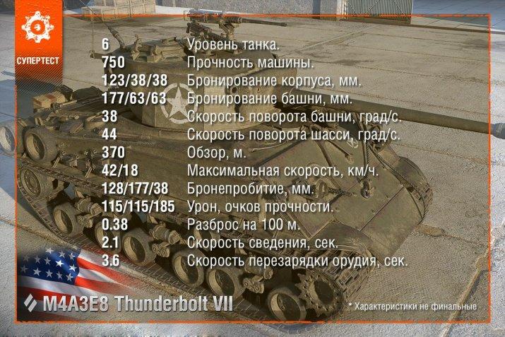 Новый прем. танк на супертесте M4A3E8 Thunderbolt