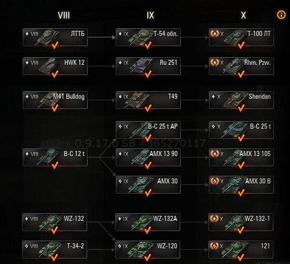 Сравнение лёгких танков 10 уровня в WOT