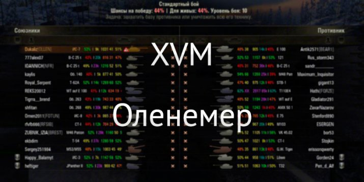 Оленеметр (мод XVM) для World of Tanks 9.19.1