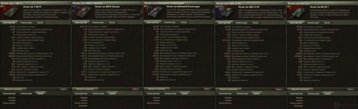 Обновленные ТТХ легких танков 10 уровня в WOT