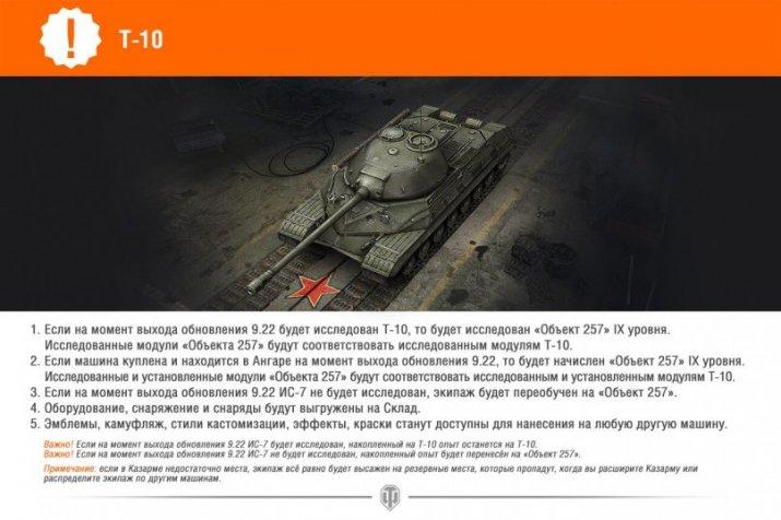 Датут ли компенсацию обладателям Т-10?