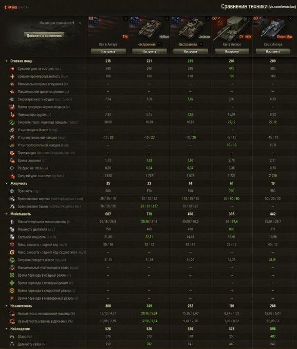 Обзор Т78 новый «Хеллкет»